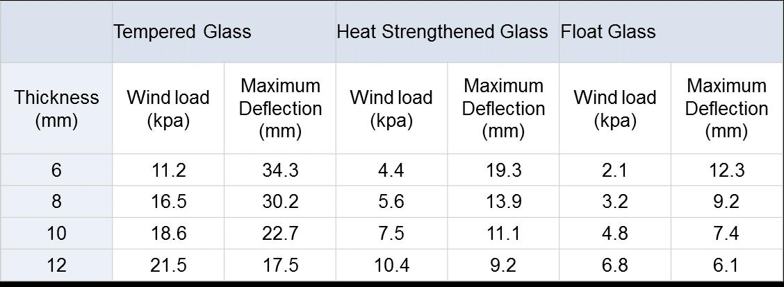 ezrails glasses